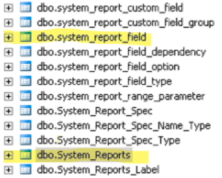 How to Customize Your Own Standard Report in ConnectWise